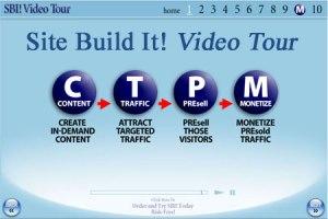 Site Build It  VIDEO TOUR